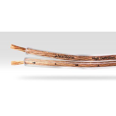 NorStone Classic CL150 hangsugárzó kábel szett - 20 méter